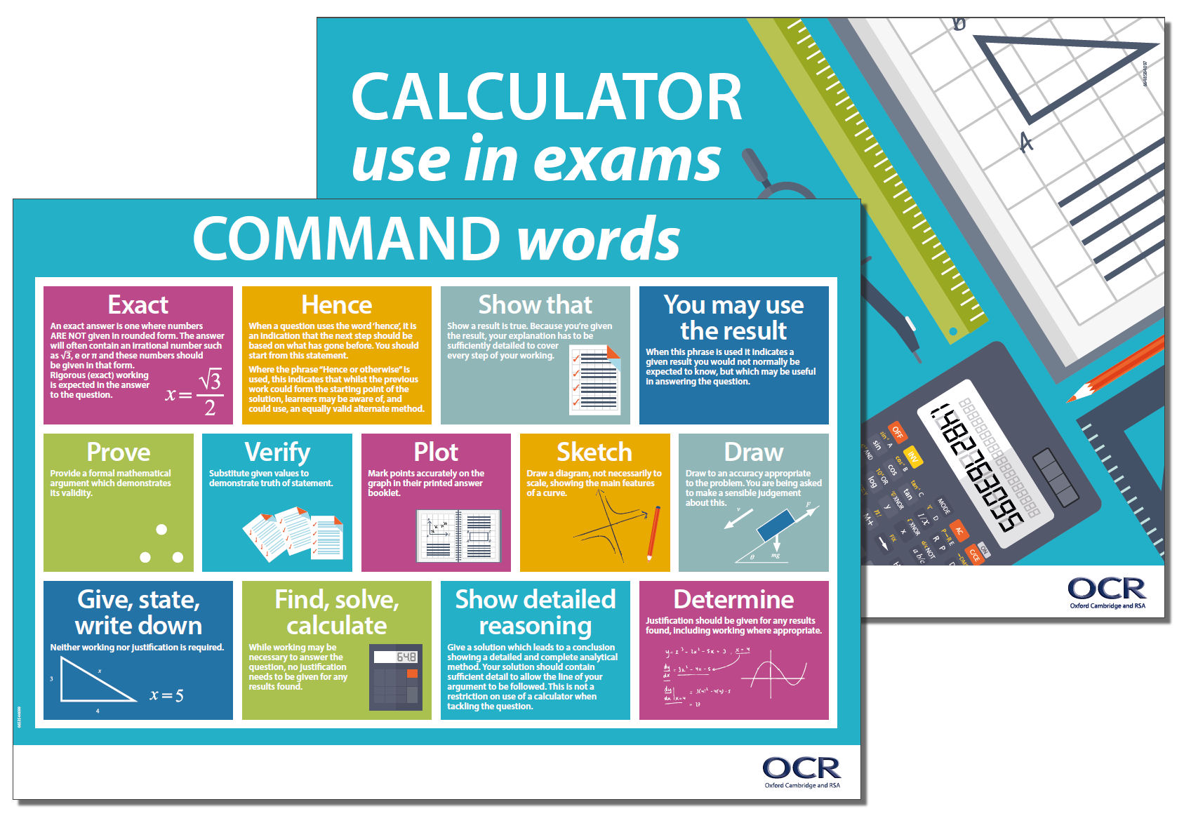 A Level Maths Posters
